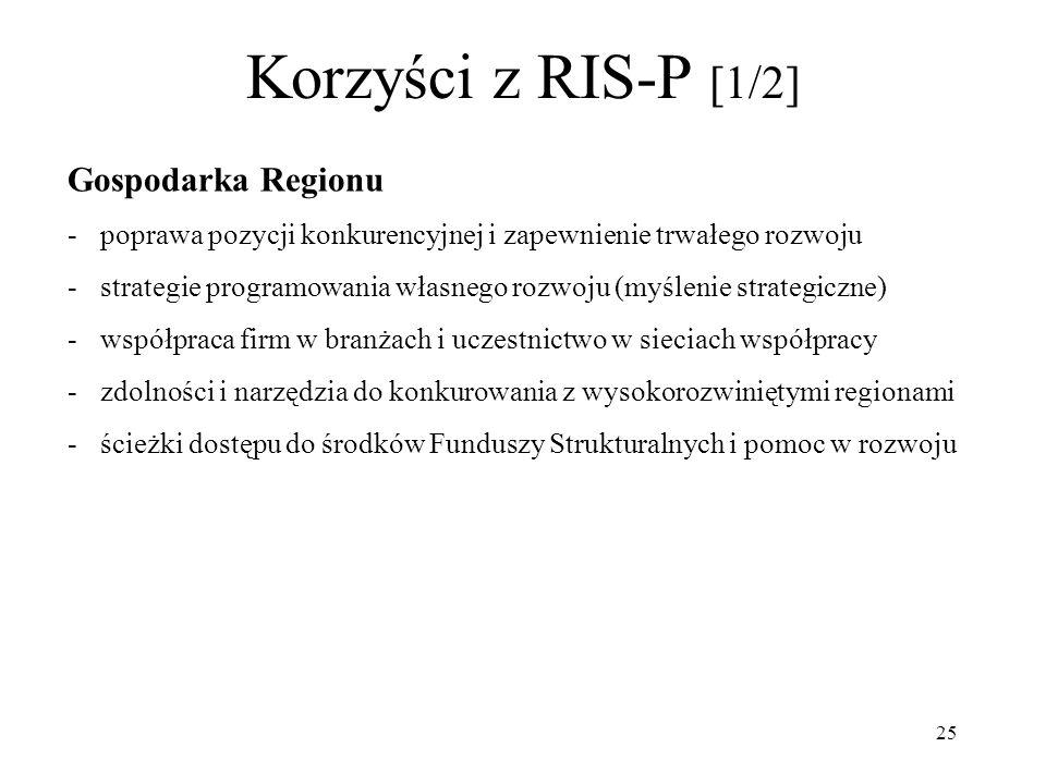 Korzyści z RIS-P [1/2] Gospodarka Regionu